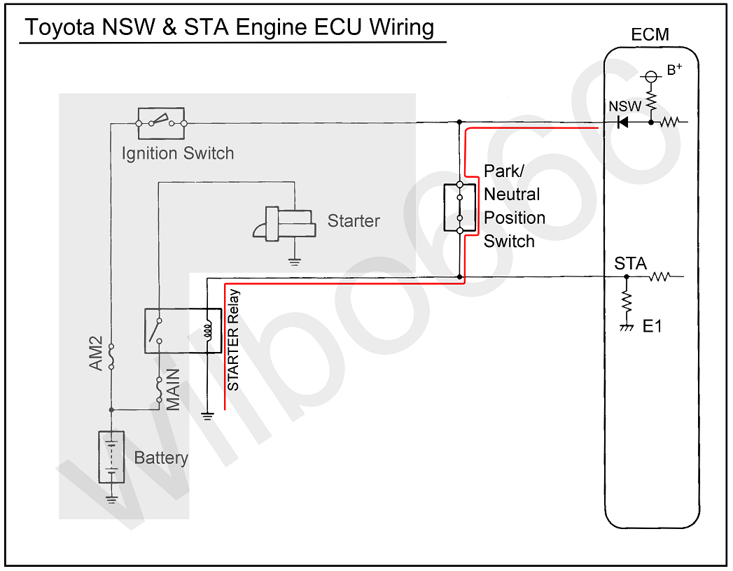 Wilbo666 Toyota Nsw Engine Ecu Pin Ignition Diagram When The Automatic Transmission Shifter Is Not In N Or P Positions Ie D 2 L R Park Neutral Position Switch Open And