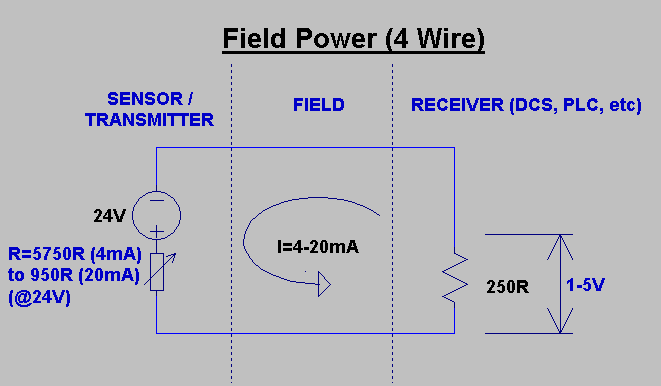 4 20mA Field Power Wirnig wilbo666 4 20ma 4 20ma wiring diagram at webbmarketing.co