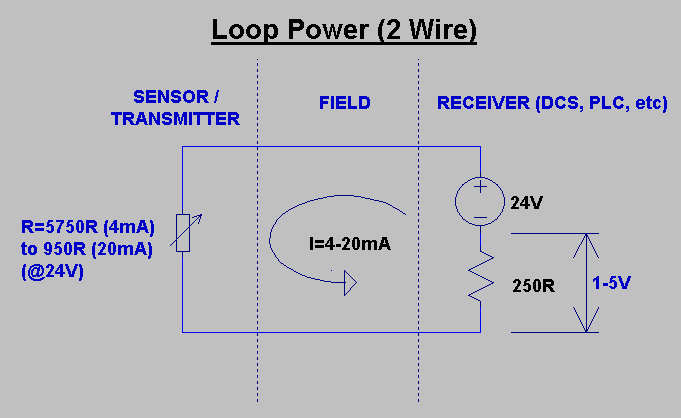 4 20mA Loop Power Wirnig wilbo666 pbworks com f 1332401314 4 20ma loop 4-20ma loop powered isolator wiring diagram at readyjetset.co