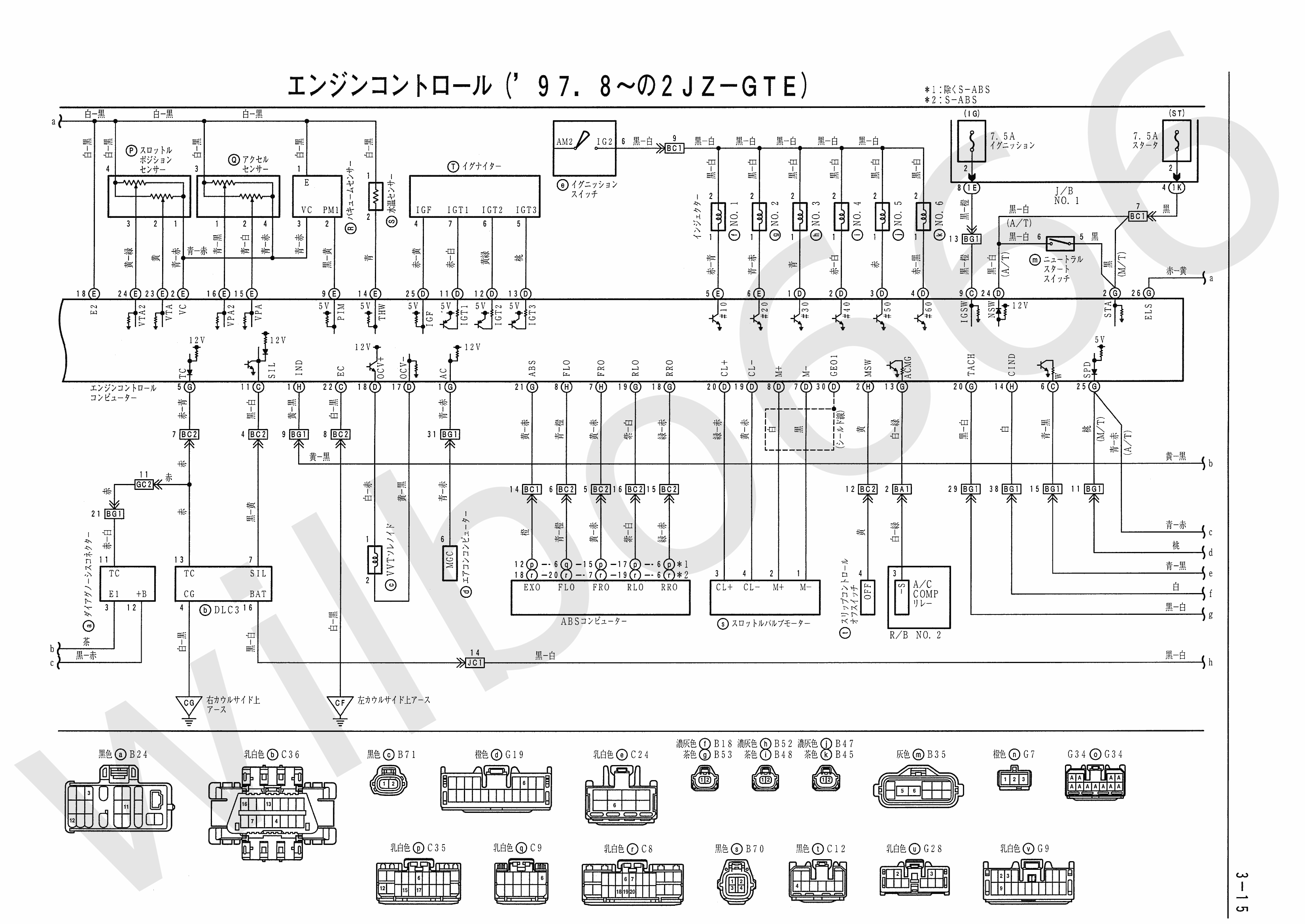 JZA80 Electrical Wiring Diagram 6742505 3 15 wilbo666 2jz gte vvti jza80 supra engine wiring 2jzgte wiring diagram at mifinder.co
