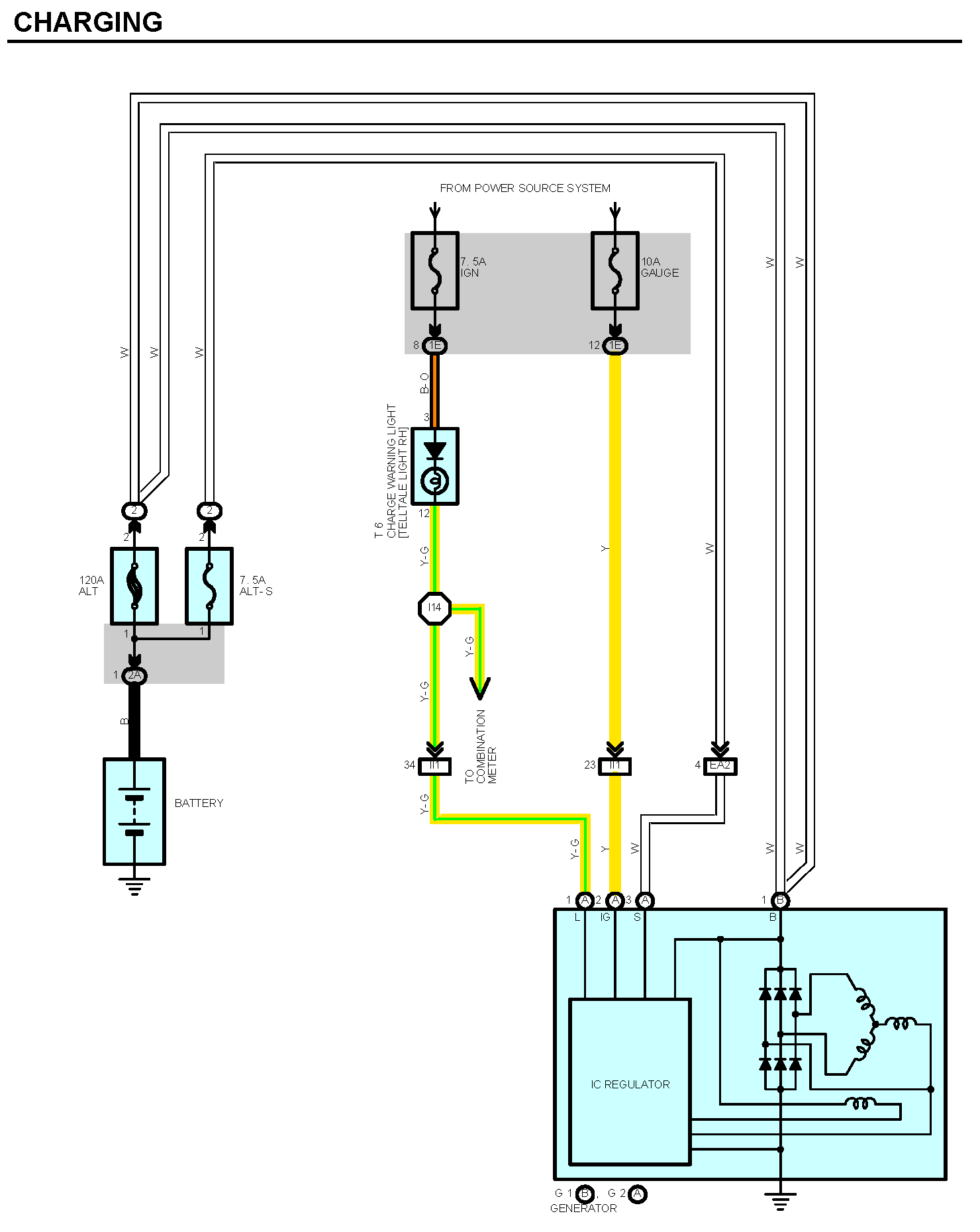 The below wiring diagram taken from the JZA80 TSRM shows the general wiring  arrangement for alternators with inbuilt regulators.