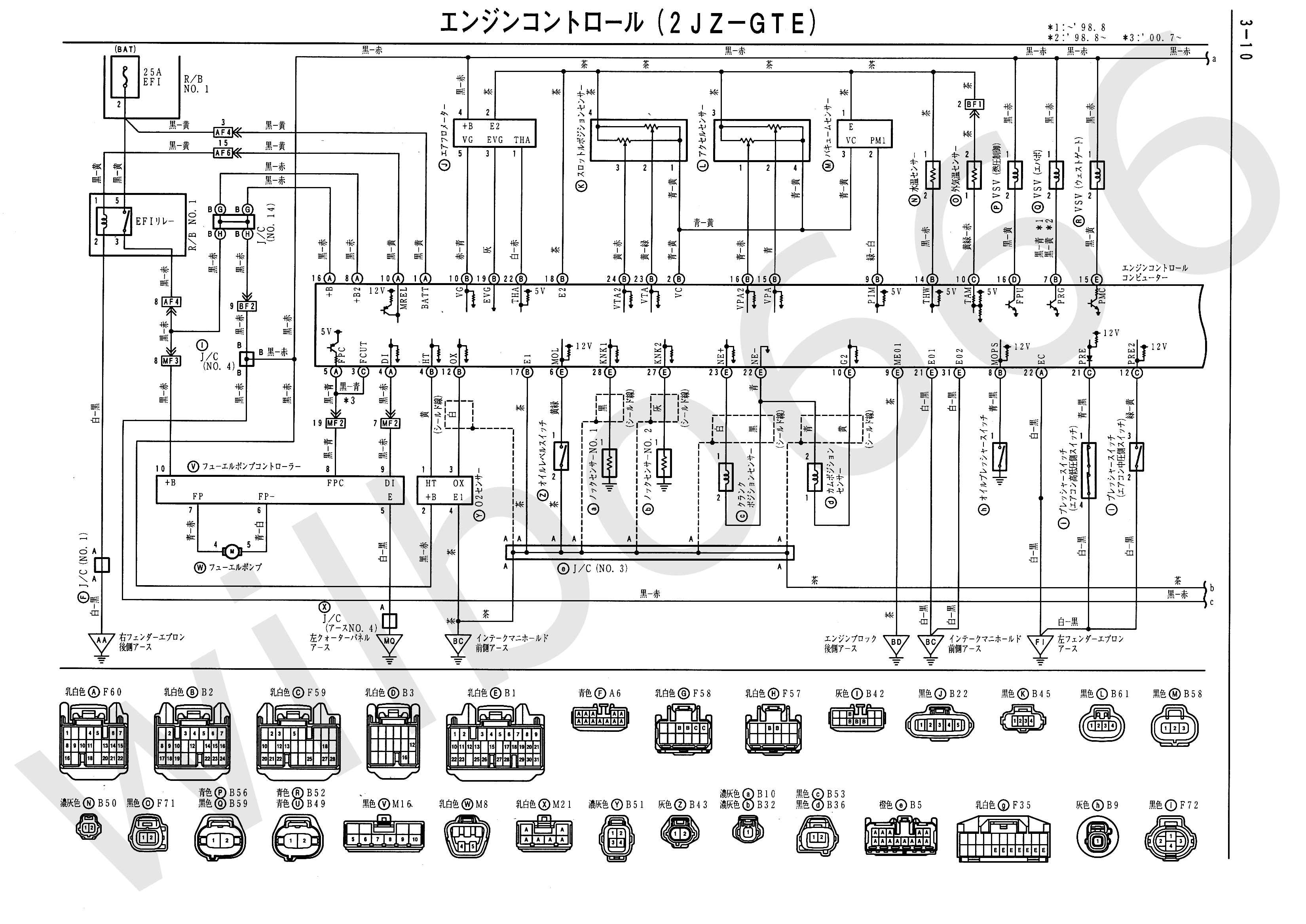Toyota Electrical Wiring Diagram: wilbo666 / 2JZ-GTE VVTi JZS161 Aristo Engine Wiring,Design