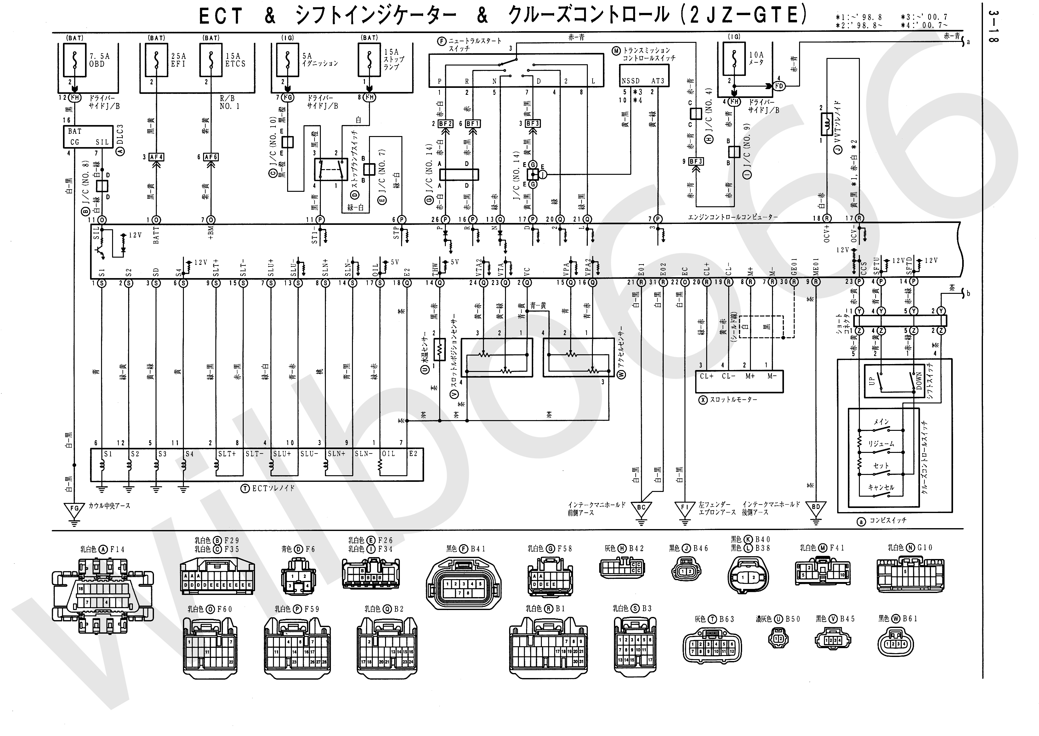 JZS161 Electrical Wiring Diagram 6748505 3 18 wilbo666 2jz gte vvti jzs161 aristo engine wiring toyota highlander ecu wiring diagram at sewacar.co
